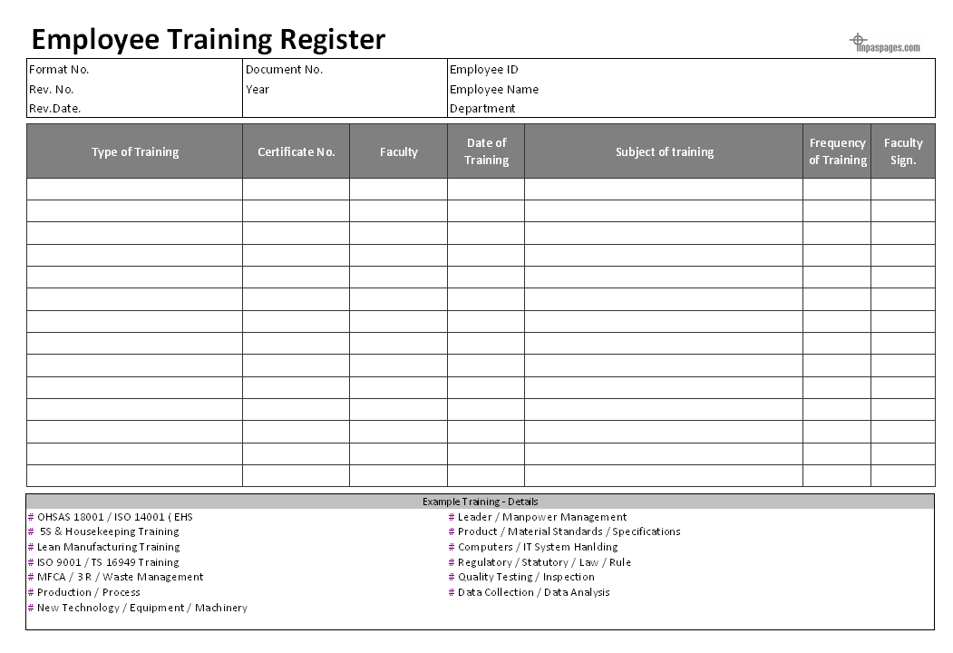 new employee training manual template